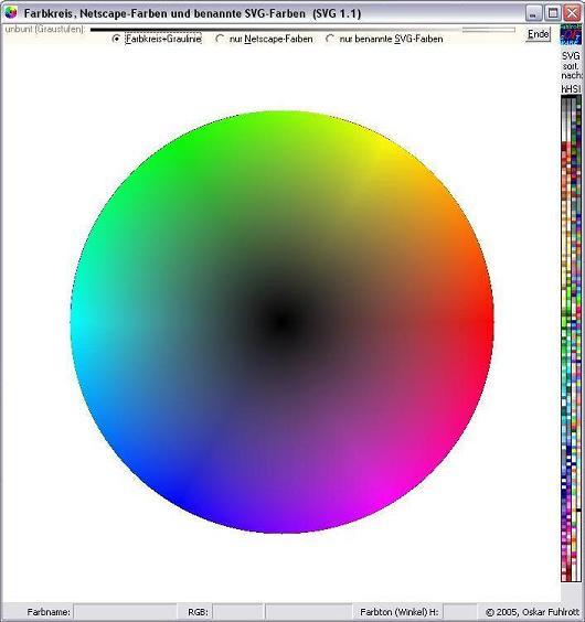 beschreibung farbkreis netscape farben und benannte svg farben. Black Bedroom Furniture Sets. Home Design Ideas